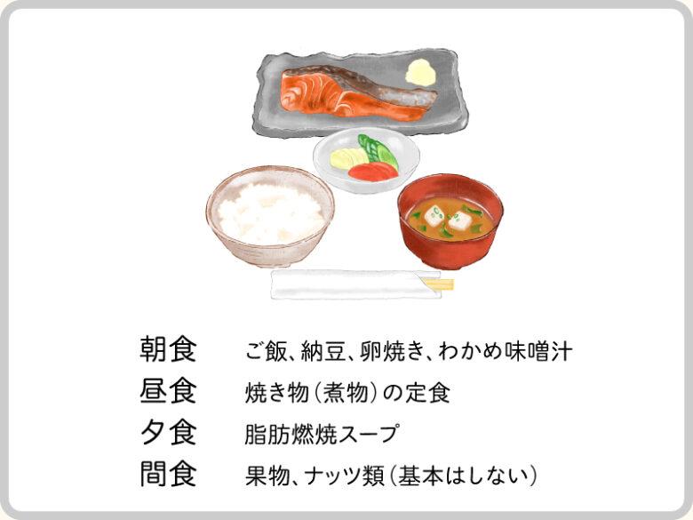 理想的な食事